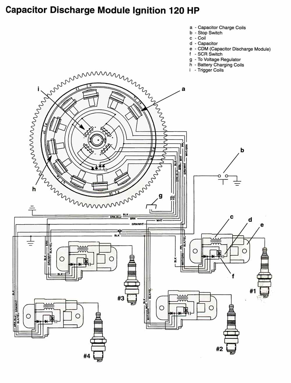 120HP_96_up._CD magneto ignition system wiring diagram circuit and schematics chrysler outboard wiring diagram at bakdesigns.co