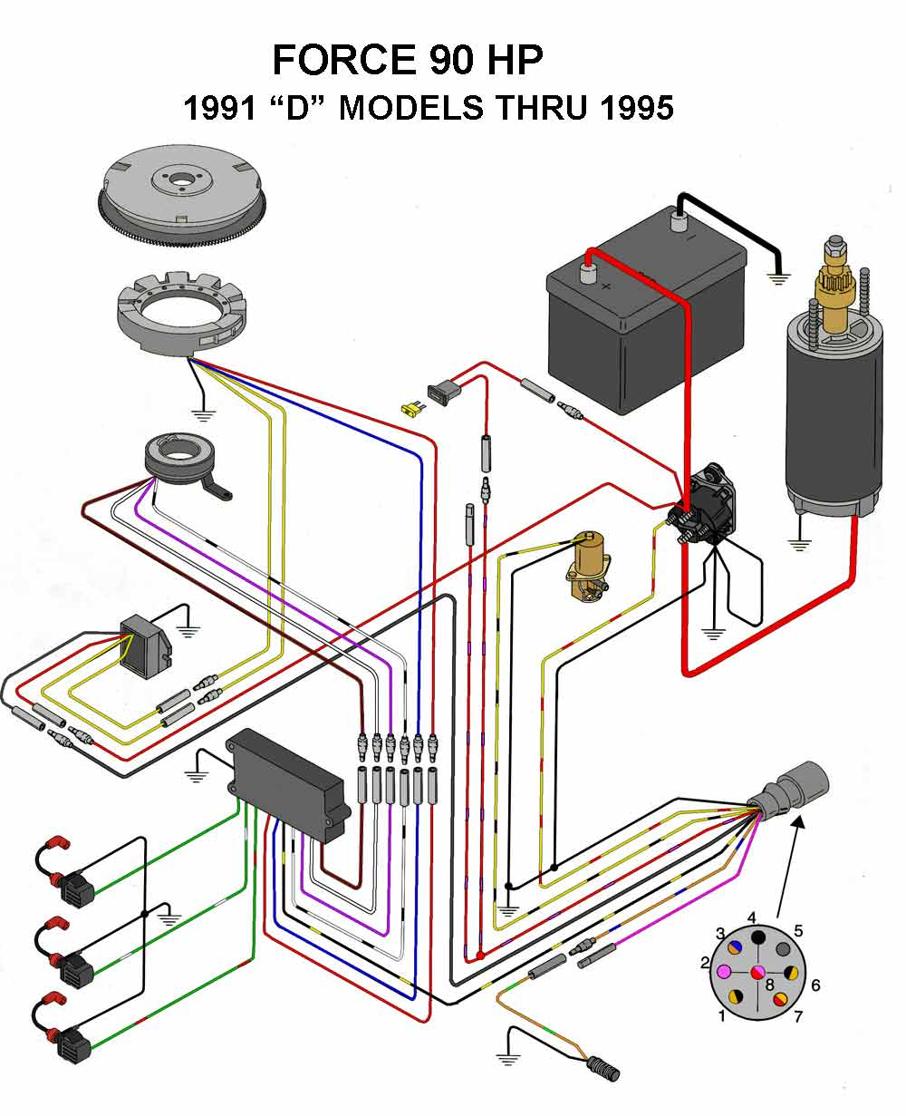 Force Outboard Wiring Diagram Another Blog About Motor Schematics 91 90hp Colored Issue 40