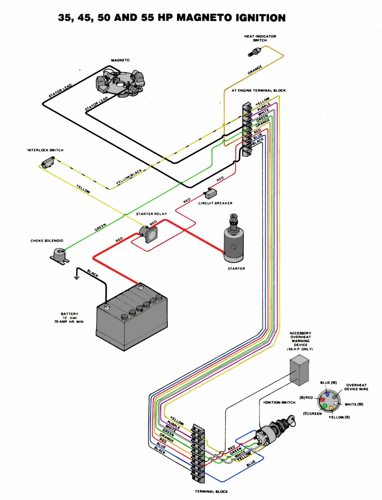 Briggs And Stratton Wiring Diagram 8hp All Kind Of Diagrams Amp Images Gallery