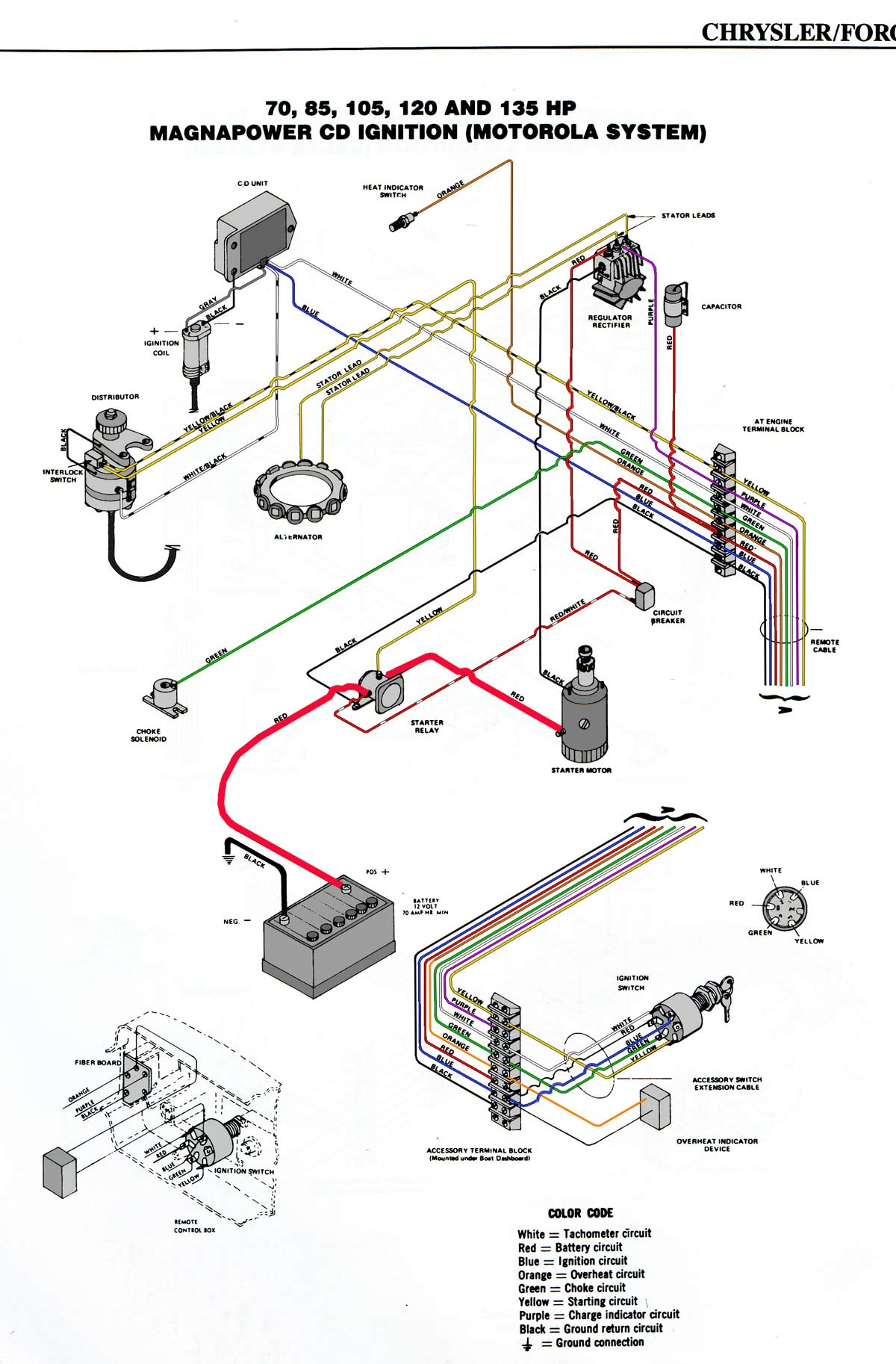 wiring_Chrysler_4cyl_Motorola boat wiring diagram outboard wiring diagram and schematic design outboard motor wiring diagram at nearapp.co