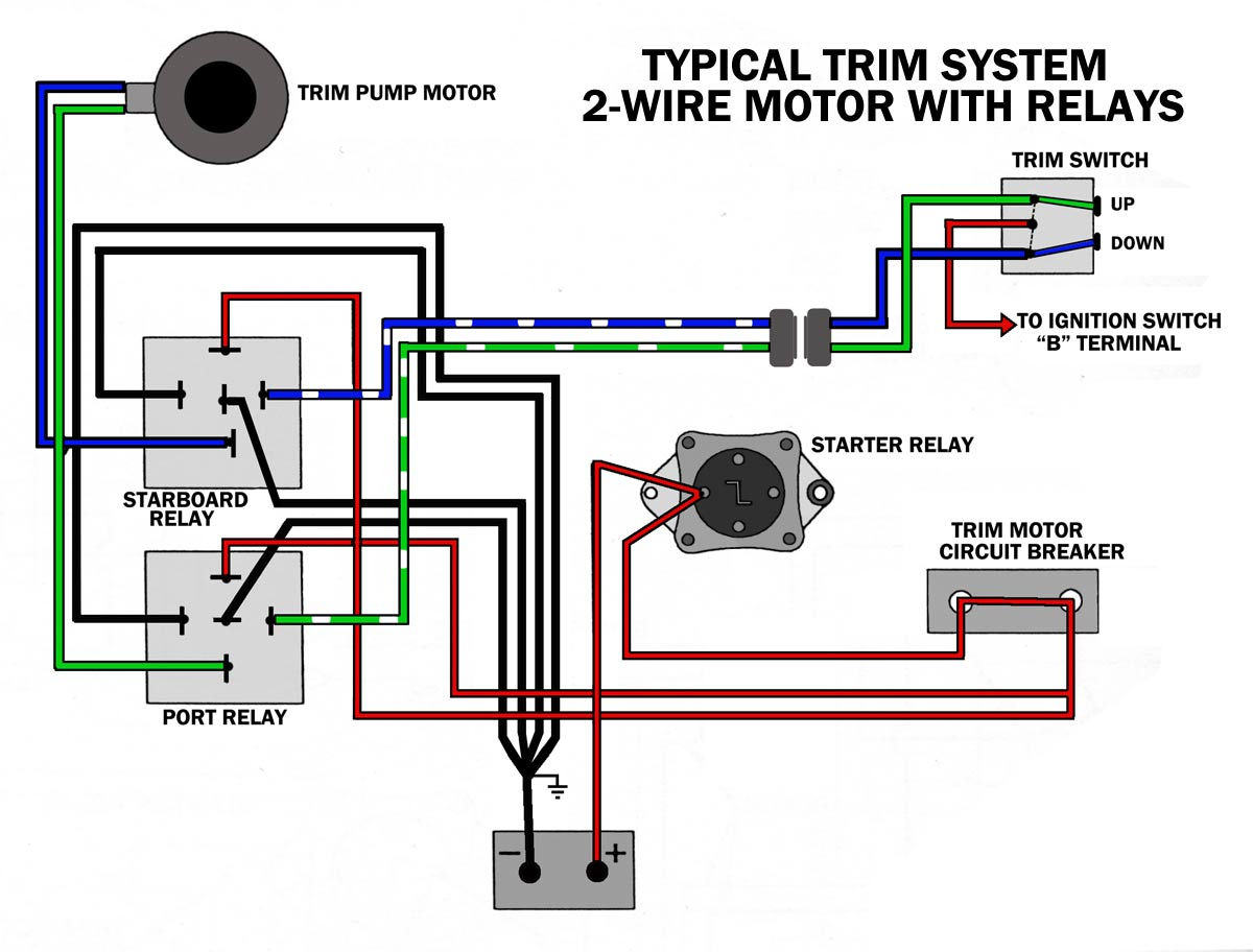 2 wire Trim johnson lift circuit diagram circuit and schematics diagram tilt and trim switch wiring diagram at nearapp.co