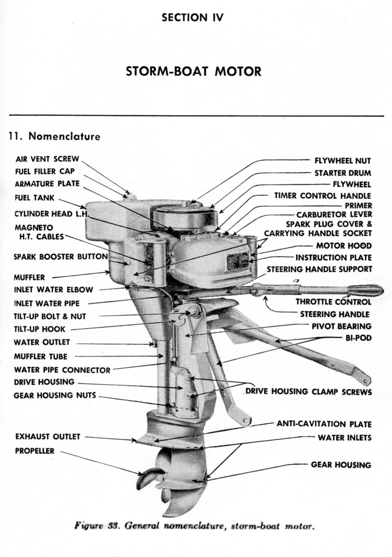 old outboard literature picture gallery mastertech marine rh maxrules com force outboard motor parts diagram force outboard motor parts diagram
