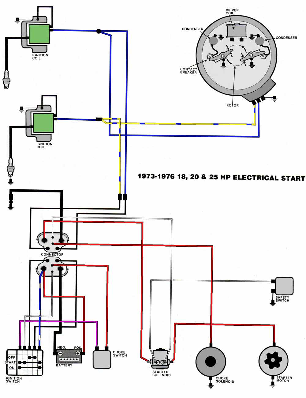 Yamaha 40 Hp 2 Stroke Outboard Wiring Diagram Free Picture 25 Mercury Starter Best Secret Ignition Switch 10 35