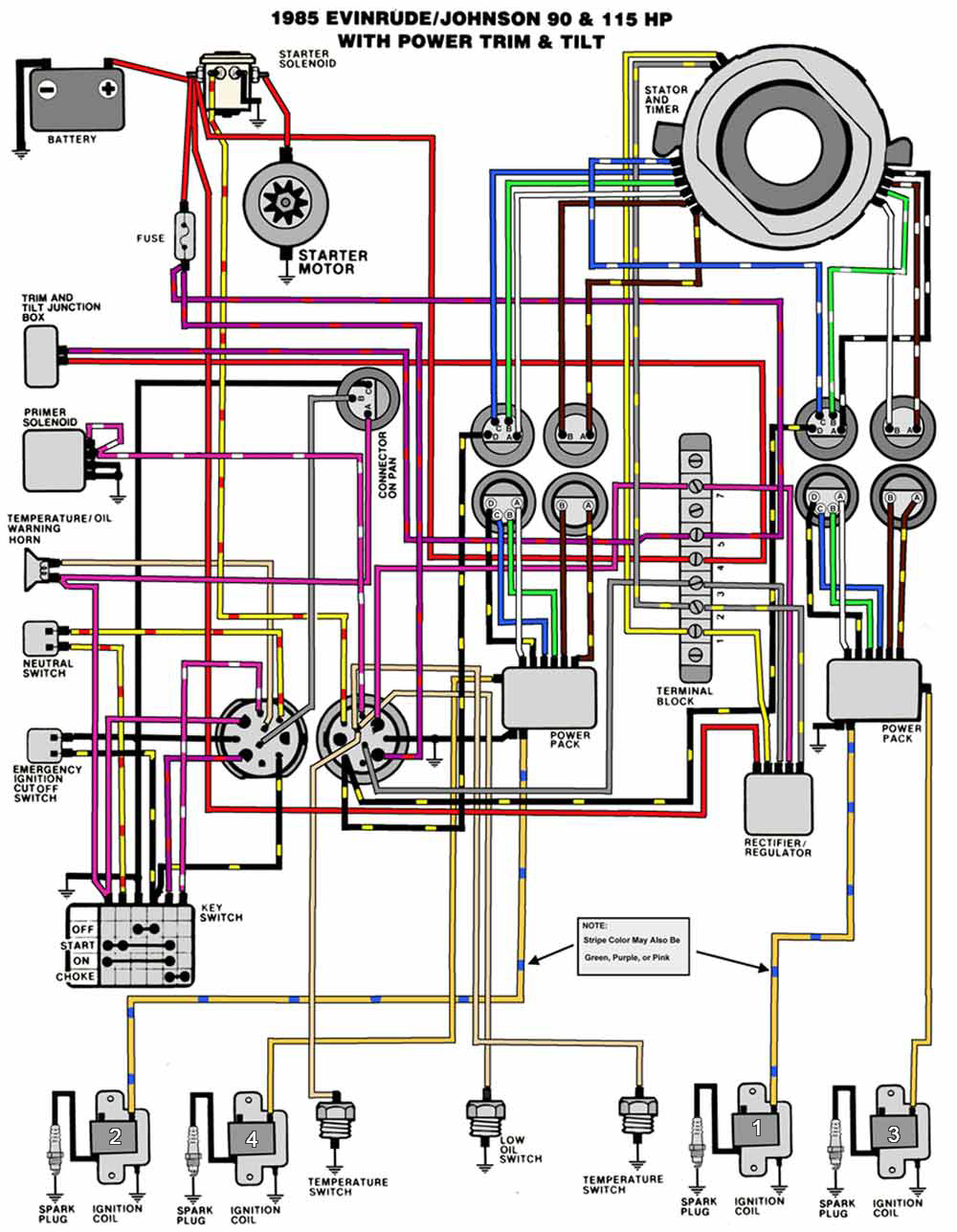 Maserati Biturbo Wiring Diagram Harness As 1984 Johnson 1980 Download Diagrams U2022 Rh Osomeweb Com