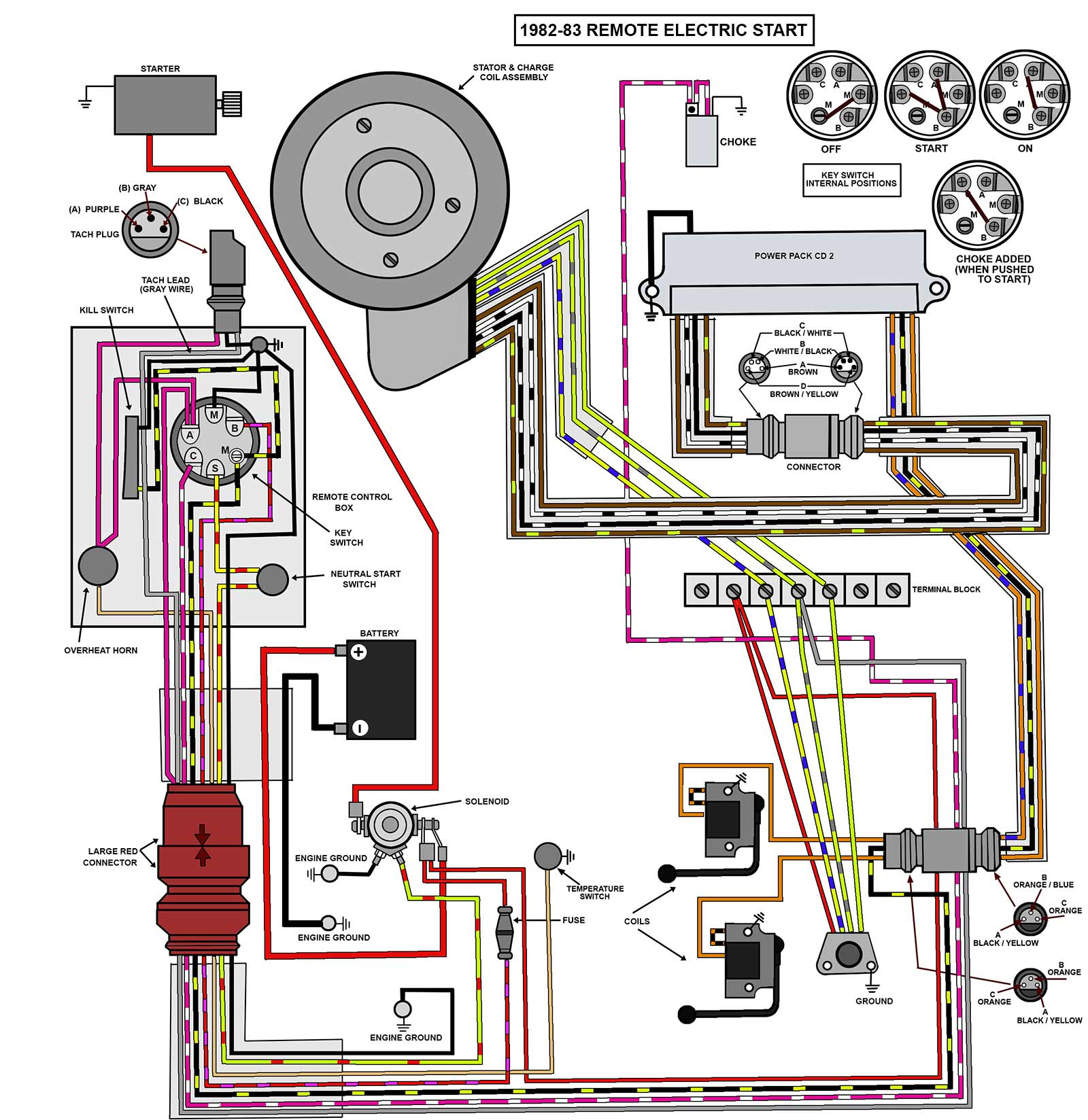 1990 70 Hp Evinrude Wiring Diagram Schematic Content Resource Of A Switched Electrical Online Johnson Ignition Switch Schematics Rh Delvato Co 1992