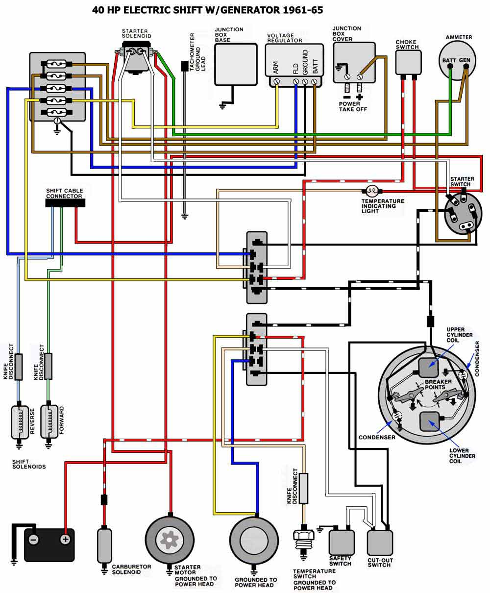 Ignition Wire Diagram For 1975 Johnson Evinrude 50 Hp Outboard 7 4 Mercruiser Engine Wiring Mastertech Marine Diagrams