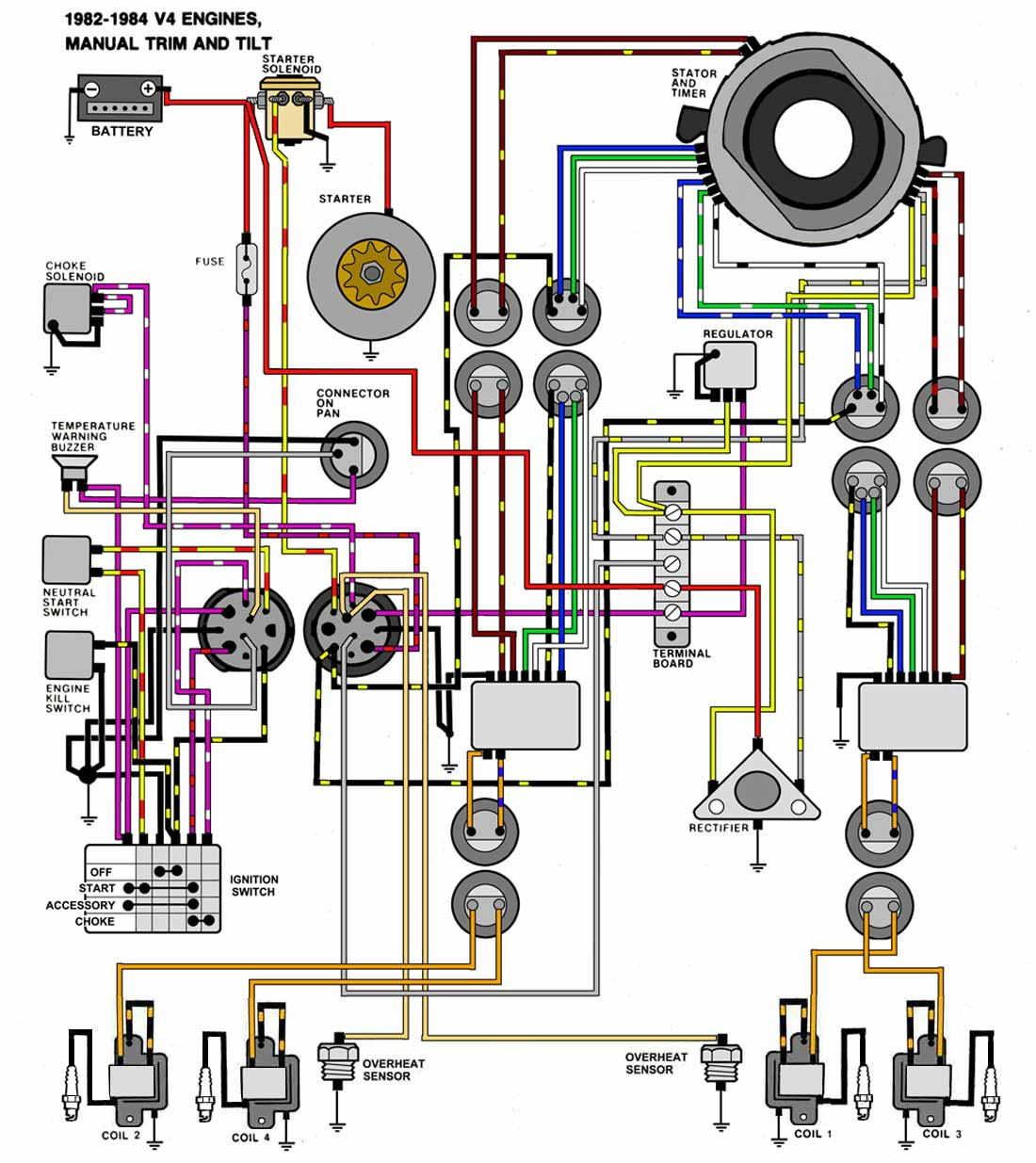 evinrude outboard motor wiring diagram newmotorspot co ford neutral safety switch wiring 1982 evinrude 90hp ignition switch wire colors page 1 iboats johnson evinrude outboard service manual