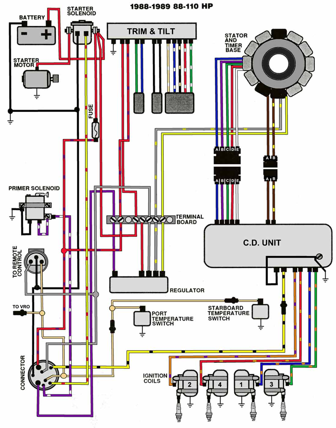 2012 Malibu Fuse Box Diagram Wiring Library 2011 Mastertech Marine Evinrude Johnson Outboard Diagrams Chevy Lt 2010