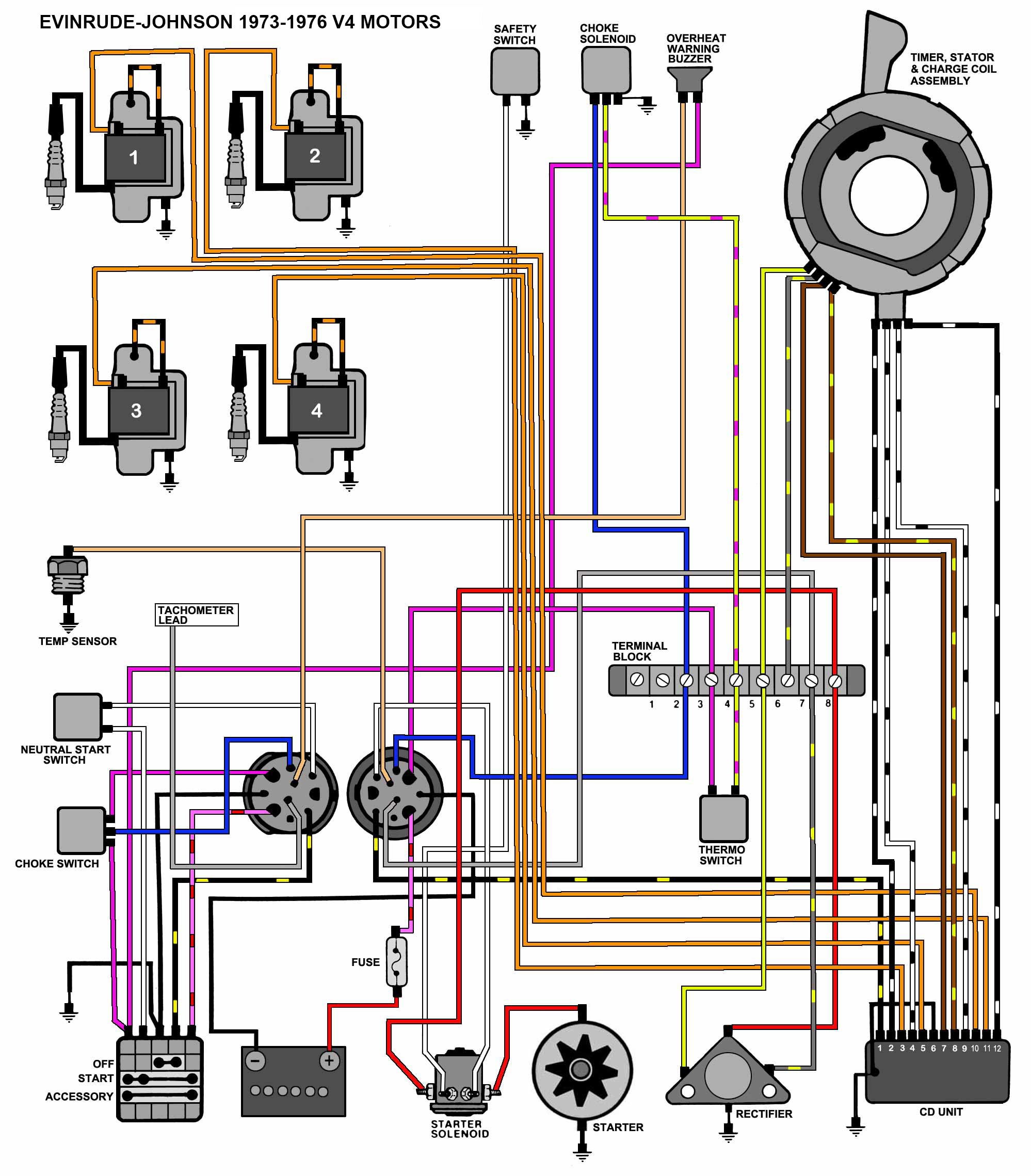 V4_1973 evinrude wiring diagram outboards wiring diagram and schematic 1971 50 hp evinrude lark wiring diagram at bayanpartner.co