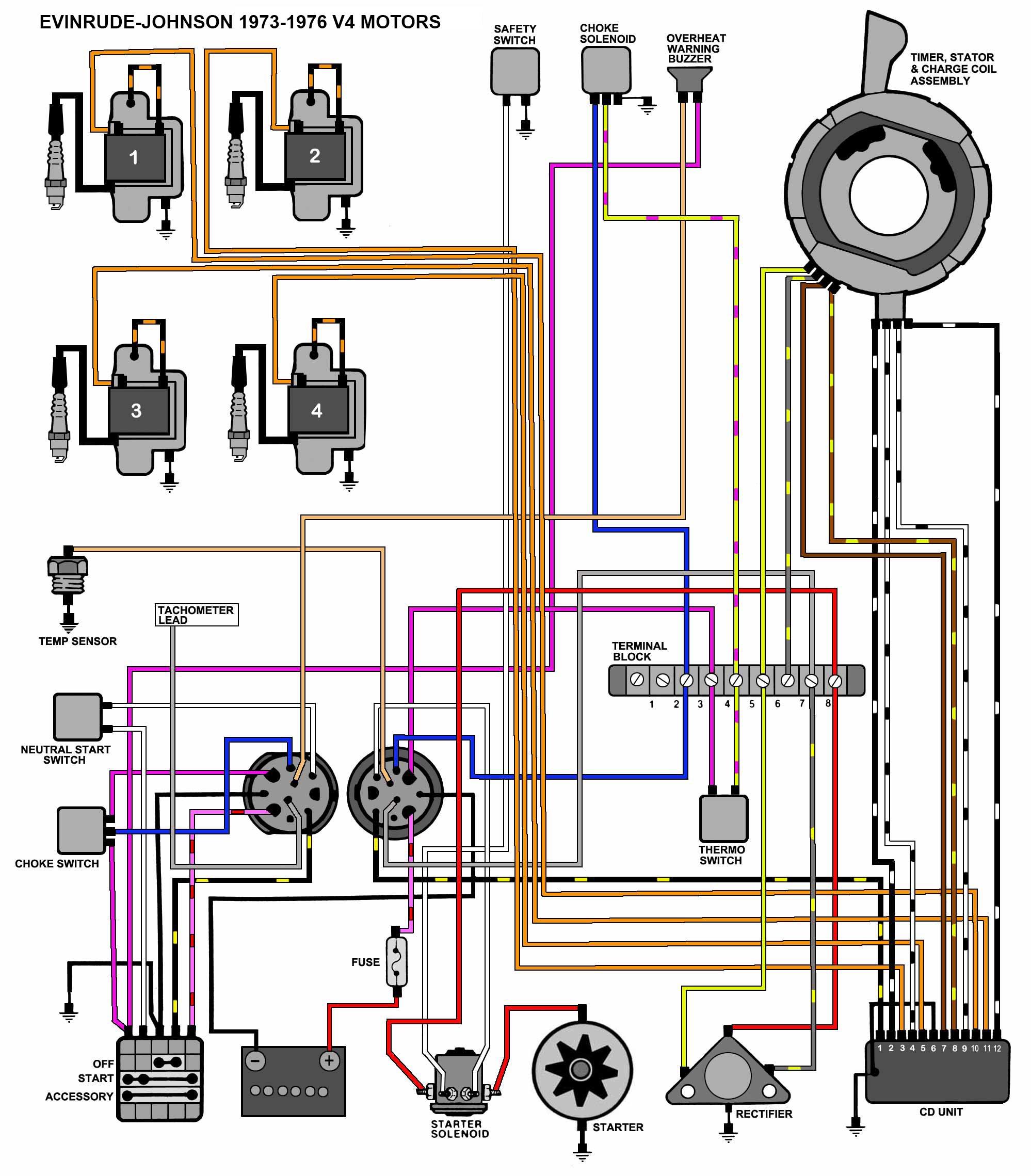 1971 evinrude 50 hp wiring diagram 34 wiring diagram Evinrude Tachometer Wiring Diagram 1977 Evinrude Wiring Diagram