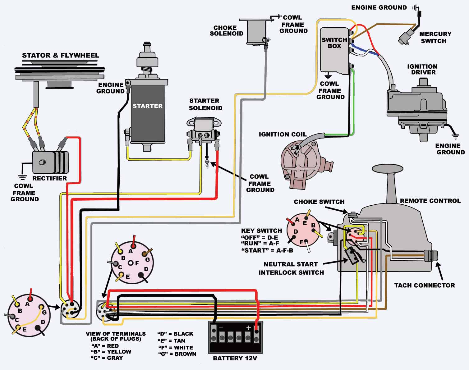 Mercury 800 Outboard Wiring Diagram Auto Electrical 1972 Cadillac Deville 1970 50hp Will Not Turn Off Page 1