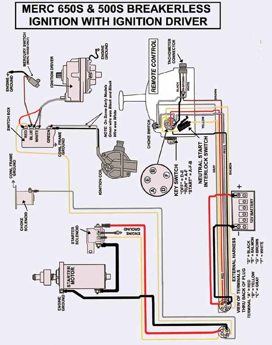mercury outboard wiring diagrams mastertech marin rh maxrules com ignition wiring diagram 02 busa ignition wiring diagram chevy