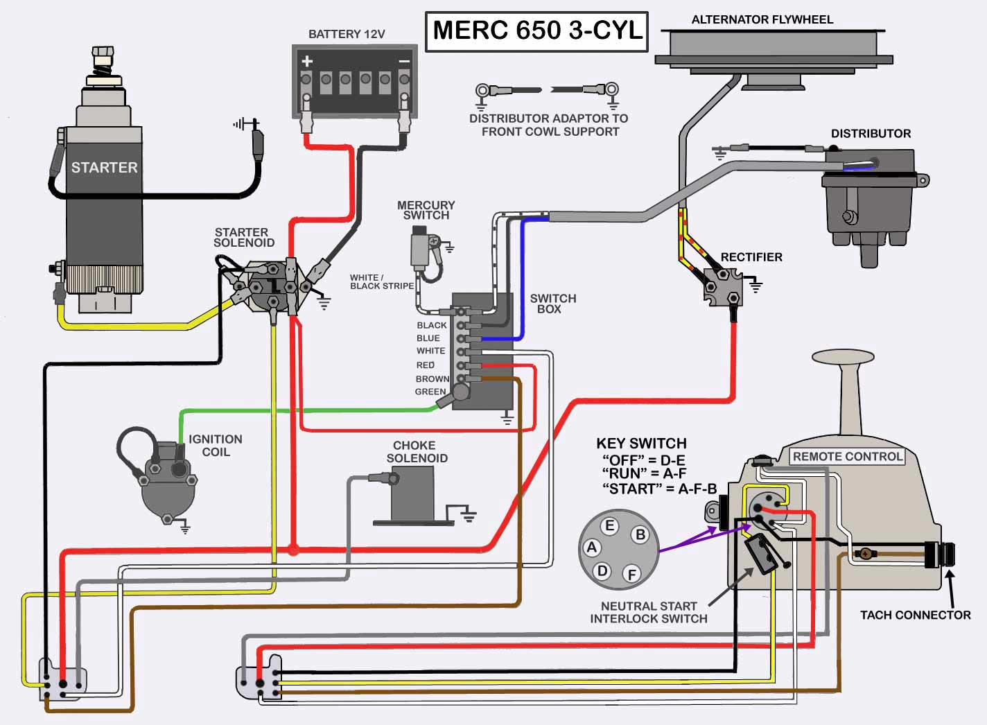 85 Hp Force Outboard Wiring Diagram Custom Project Mercury Diagrams Mastertech Marin Motor