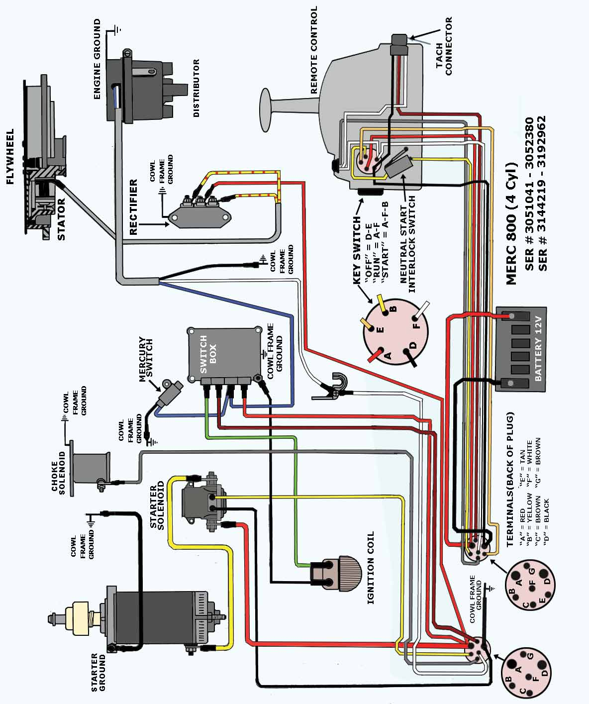 mercury outboard wiring diagrams mastertech marin rh maxrules com Fiberform Boat Wiring Diagrams thunderbolt v ignition system wiring diagram