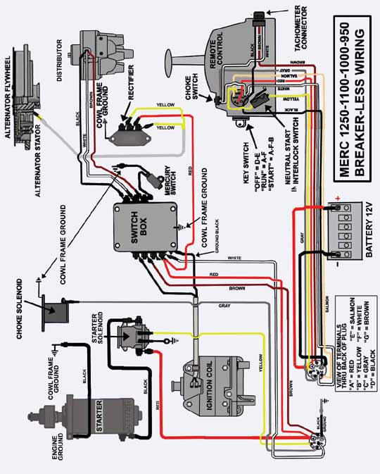 mercury outboard wiring diagrams mastertech marin rh maxrules com Mercruiser 3.0 Engine Diagram Pre-Alpha Mercruiser Wiring-Diagram