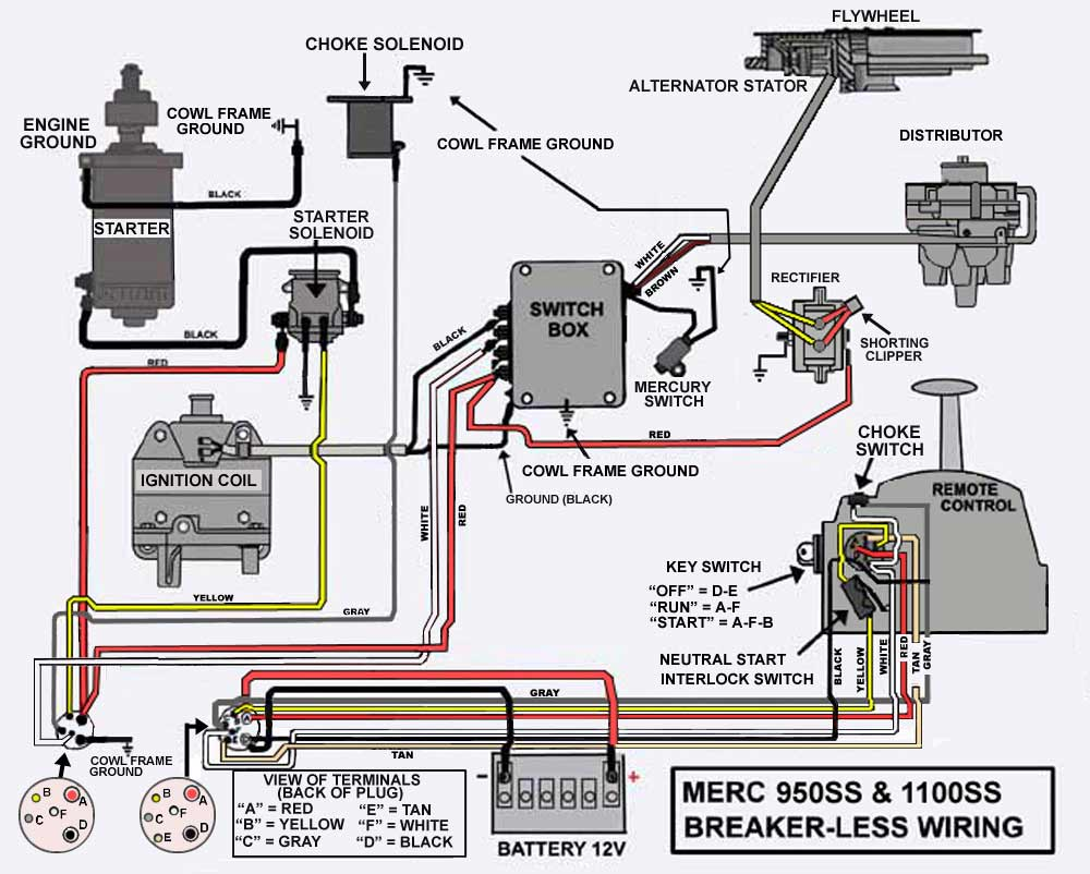 mercury outboard wiring diagrams mastertech marin rh maxrules com Mercury Outboard Motor Parts Diagram Mercury Outboard Engine Parts Diagram
