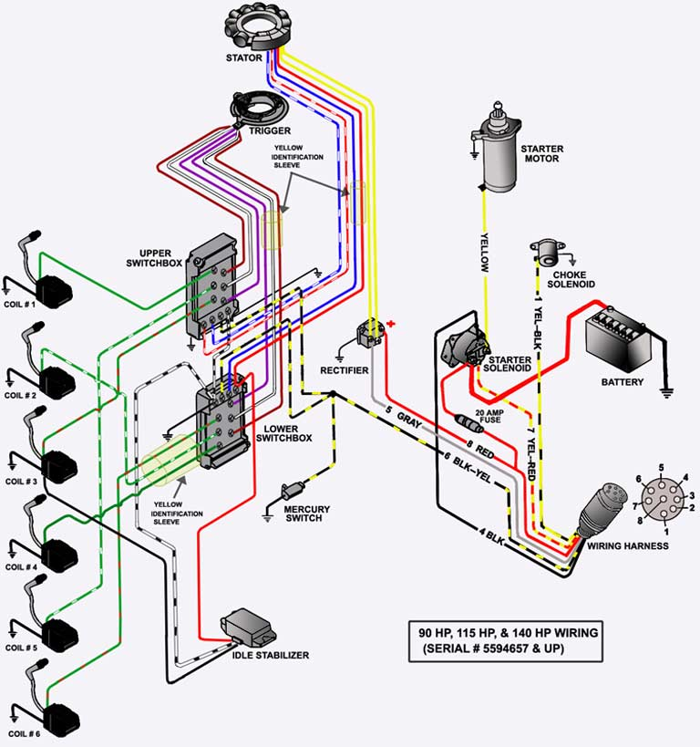 Mercury Force Wiring Trusted Diagrams. Mercury Outboard Wiring Diagrams Mastertech Marin Rh Maxrules Force 120 Diagram 70 Hp. Mercury. Mercury Marquis Fuel Filter On Auto Wiring Diagram At Eloancard.info