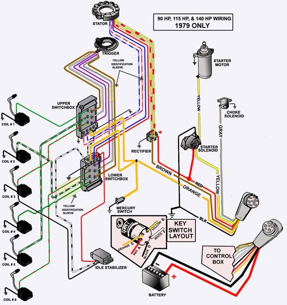 wiring diagram for 115 mercury outboard motor wiring diagram u2022 rh tinyforge co mercury outboard wiring harness boat mercury outboard wiring harness
