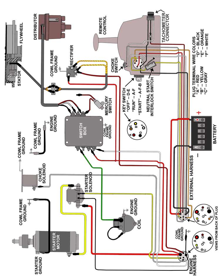 2004 mercury outboard wiring harness circuit diagram symbols \u2022 Engine Wiring Harness at 50elpto Wiring Harness