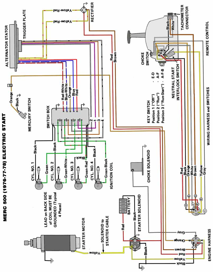 Mercury Outboard Wiring Harness Diagram For 1976 Data
