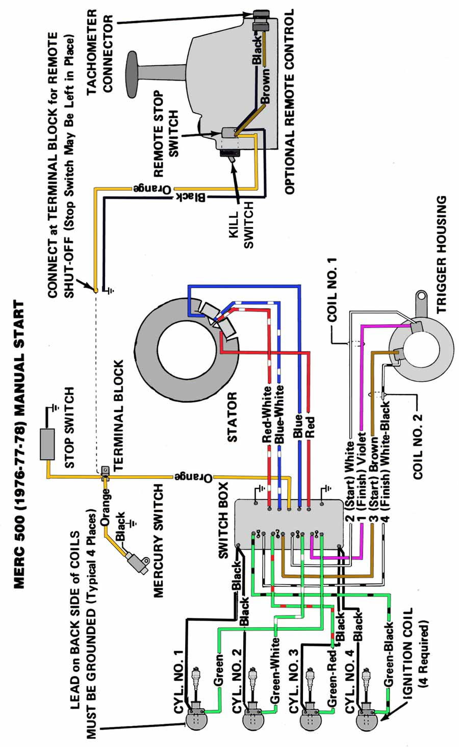 2005 mercury wiring diagram wiring diagram u2022 rh tinyforge co 2005 mercury montego radio wiring diagram 2005 mercury montego radio wiring diagram