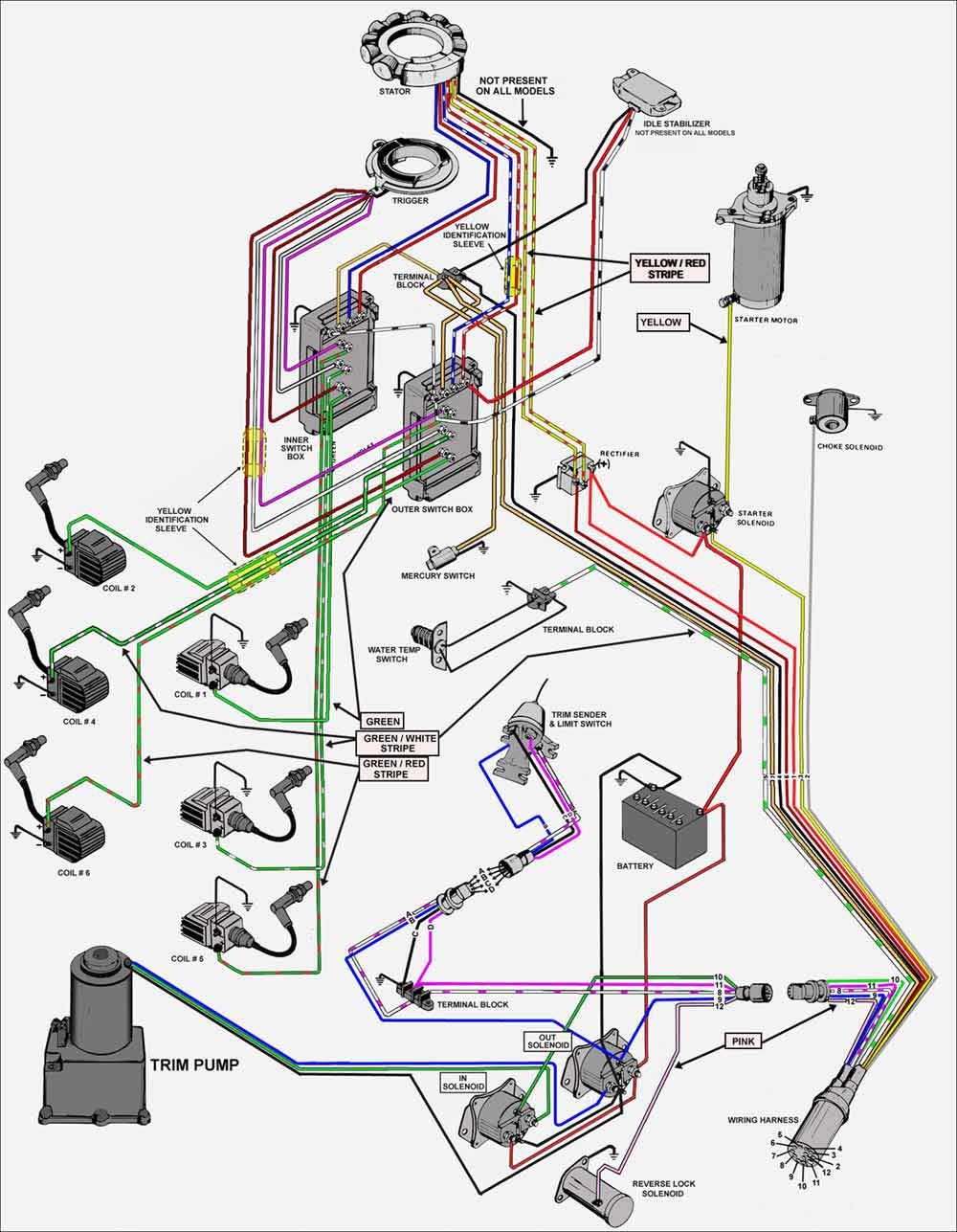 diagram furthermore mercury outboard key switch wiring diagram rh linxglobal co Mercury Outboard Tach Wiring Diagram Mercury 115 Outboard Engine Harness