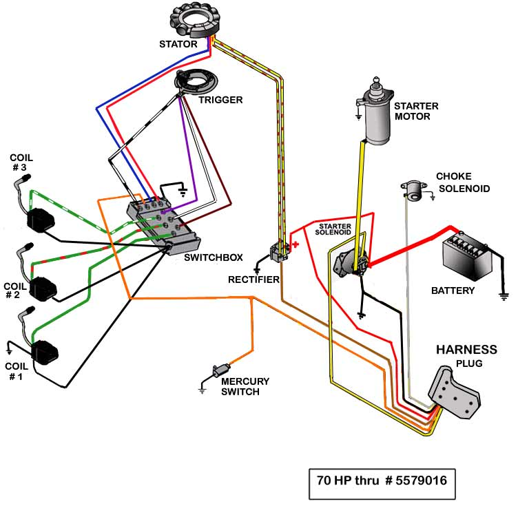 Mercury Outboard Wiring diagrams -- Mastertech Marin on mercury comet upholstery, mercury comet hubcaps, mercury comet tail lights, mercury comet rear axle, mercury comet dash, mercury comet interior,