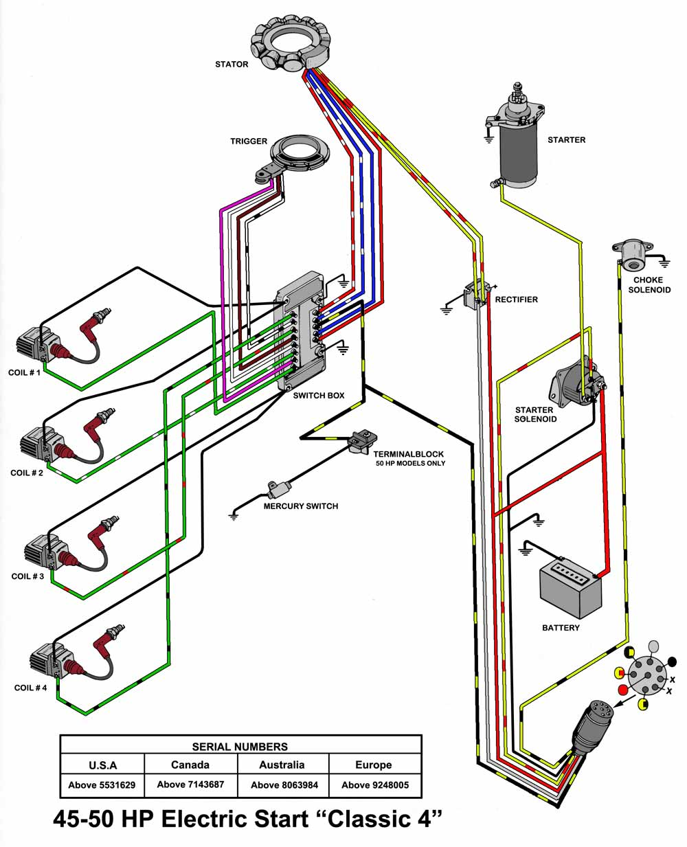 1985 mercury wiring diagram online schematic diagram u2022 rh holyoak co Mercury Outboard Control Wiring Diagram Mercury 115 Outboard Wiring Diagram 1994