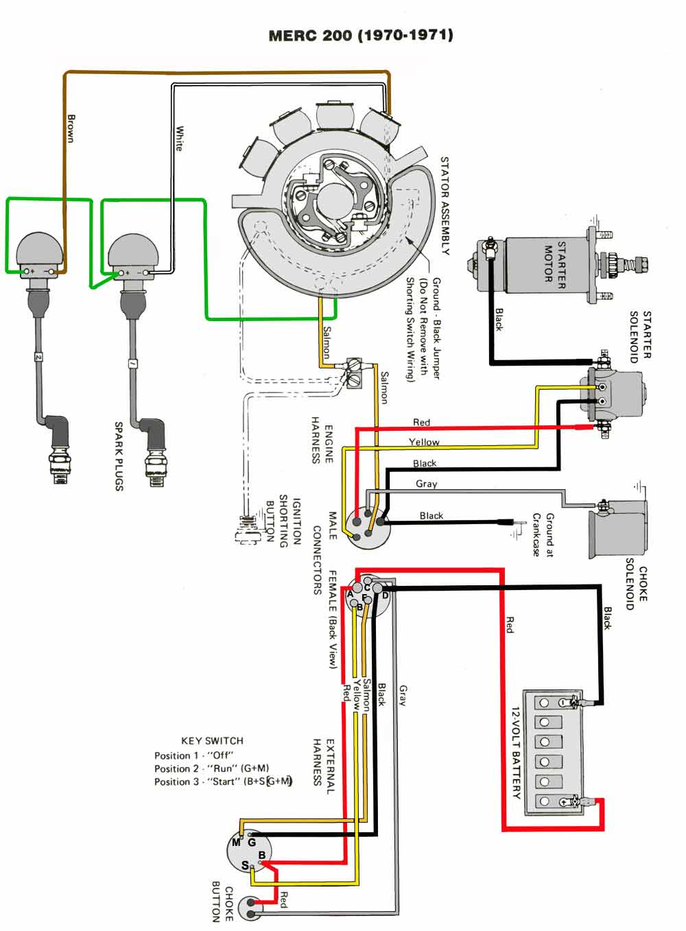 1975 Mercury Comet Wiring Diagram - DIY Wiring Diagrams • on mercury comet upholstery, mercury comet hubcaps, mercury comet tail lights, mercury comet rear axle, mercury comet dash, mercury comet interior,
