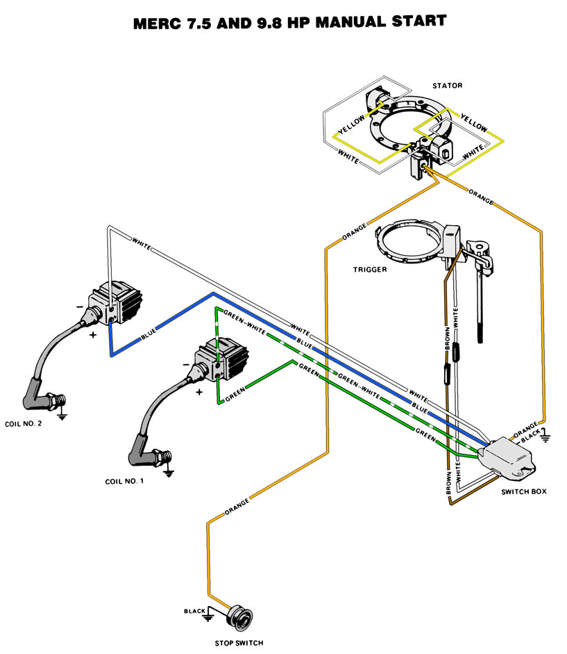 mercury stator wiring diagram - wiring diagram and schematic design, Wiring diagram
